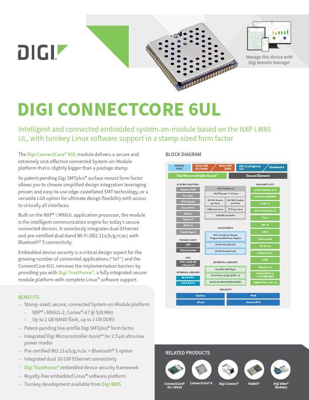 Digi ConnectCore 6UL Datasheet