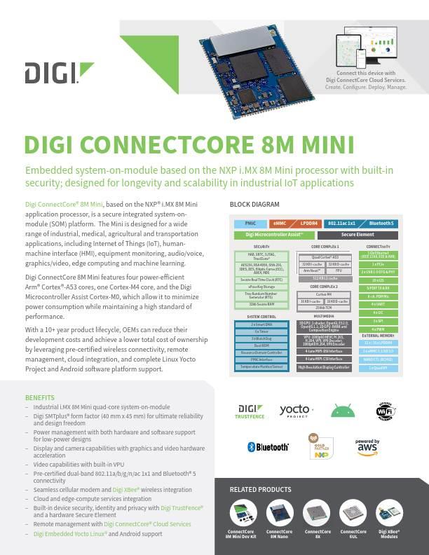 Digi ConnectCore 8M Mini Datasheet