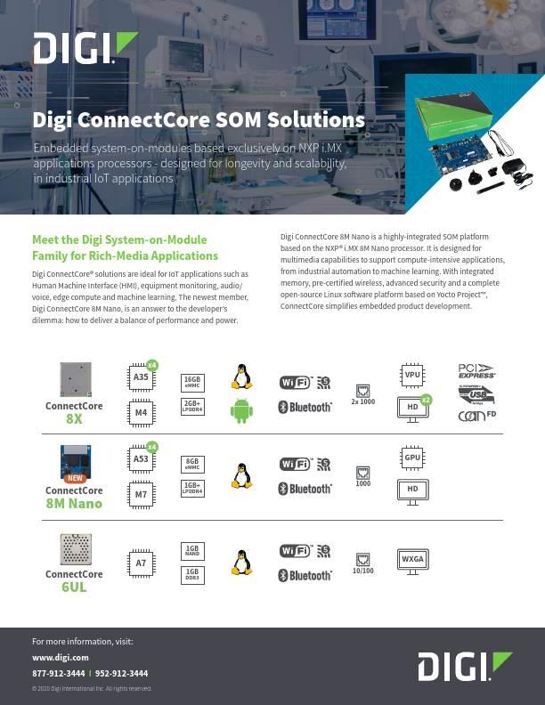 Digi ConnectCore SOM Solutions