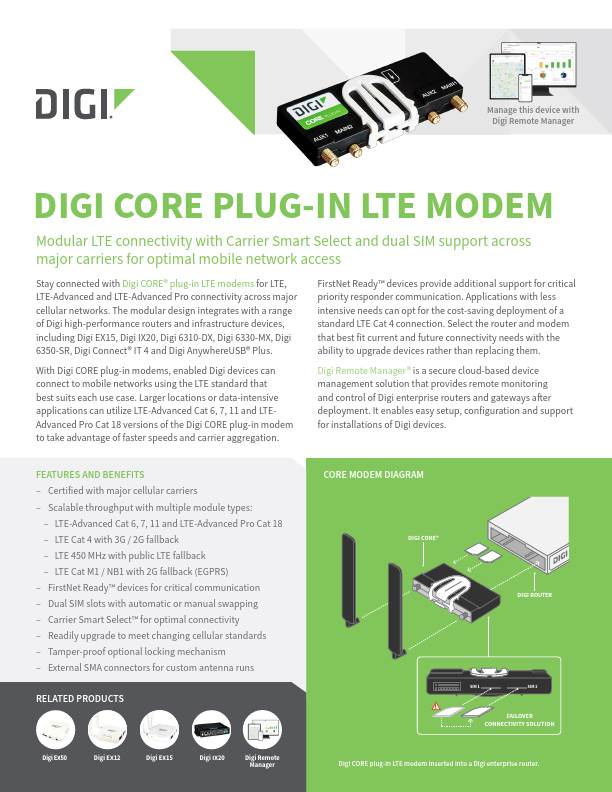 Digi CORE Plug-in LTE Modem Datasheet