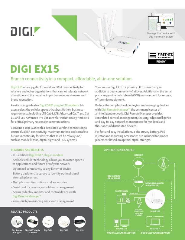 Digi EX15 Datasheet