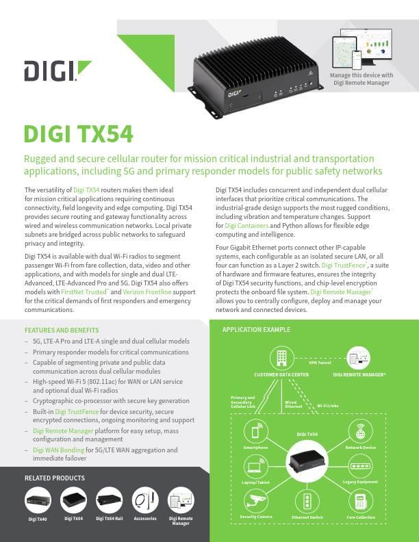 Digi TX54 Datasheet