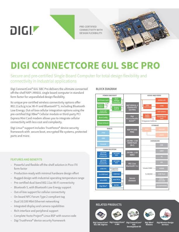 Digi ConnectCore 6UL SBC Pro Datasheet