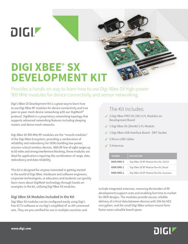 XBee SX RF Module Dev Kit Datasheet