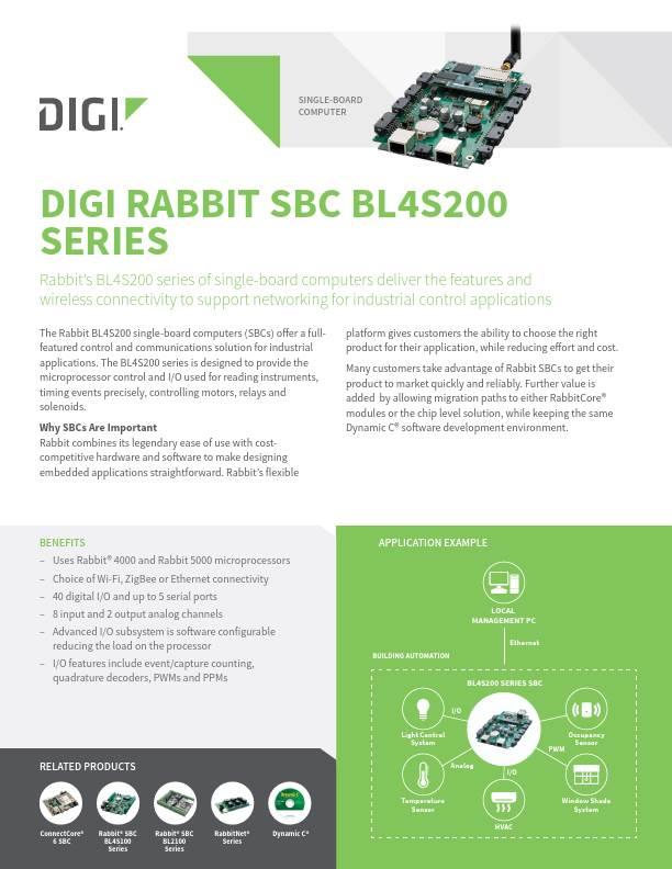 Rabbit SBC BL4S200 Series Datasheet
