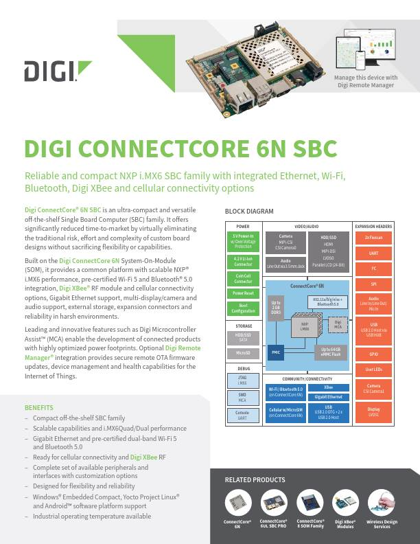 Digi ConnectCore 6 SBC Datasheet