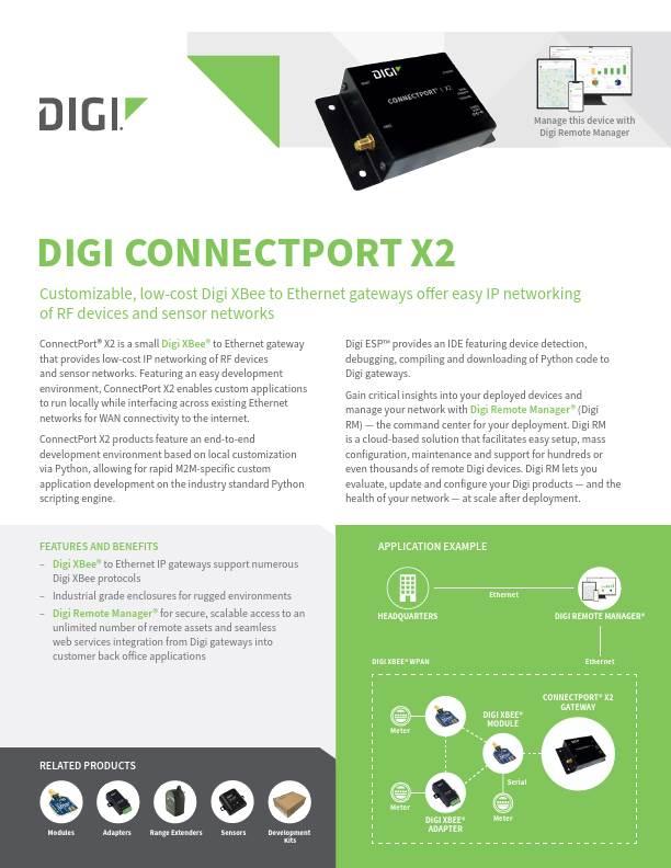 Digi ConnectPort X2 Datasheet
