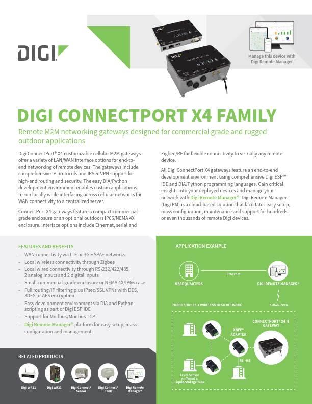 Digi ConnectPort X4 Family Datasheet