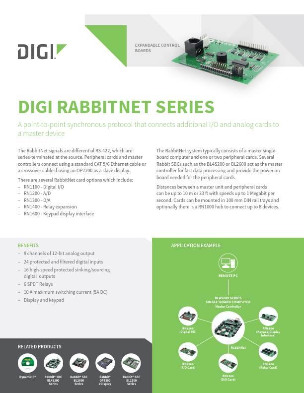 RabbitNet Series Datasheet
