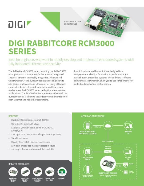RabbitCore RCM3000 Series Datasheet