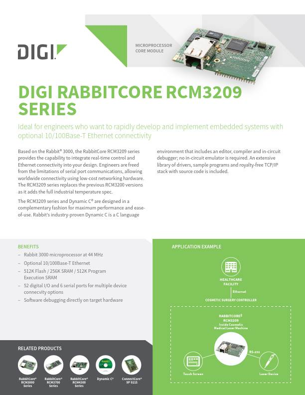 RabbitCore RCM3209 Series Datasheet