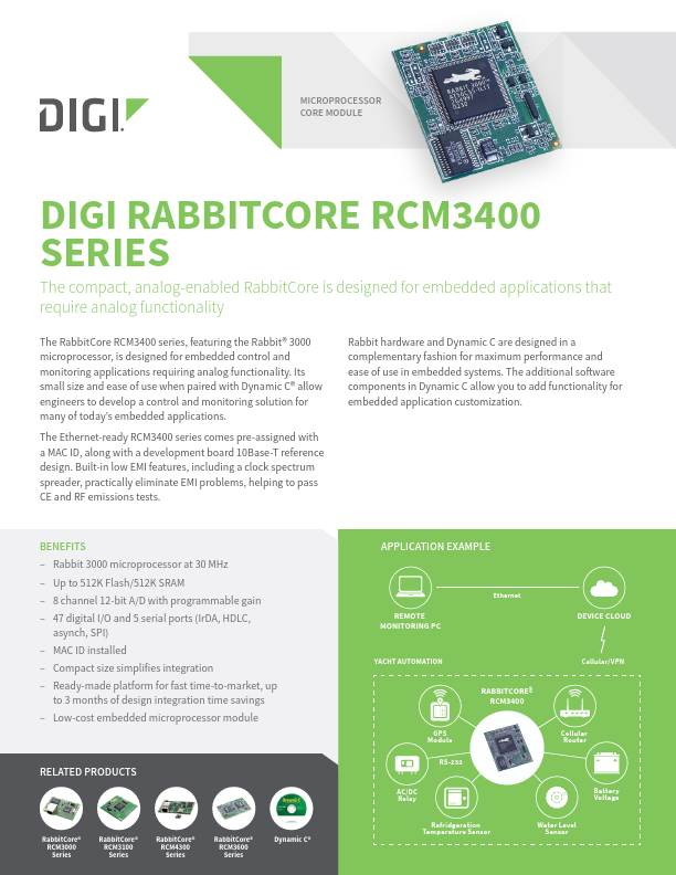 RabbitCore RCM3400 Series Datasheet