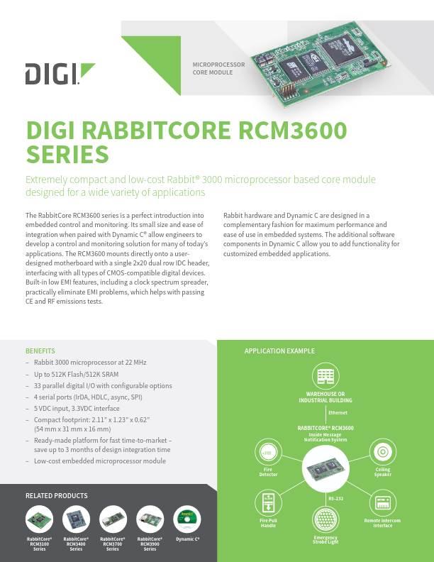 RabbitCore RCM3600 Series Datasheet