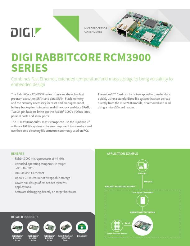 RabbitCore RCM3900 Series Datasheet