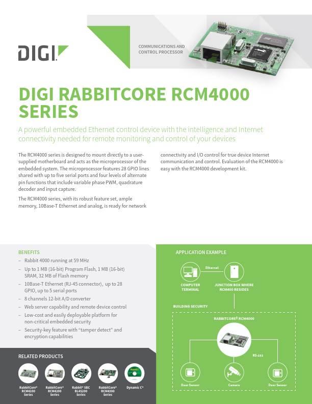 RabbitCore RCM4000 Series Datasheet