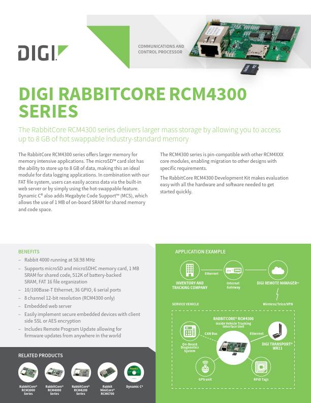 RabbitCore RCM4300 Series Datasheet