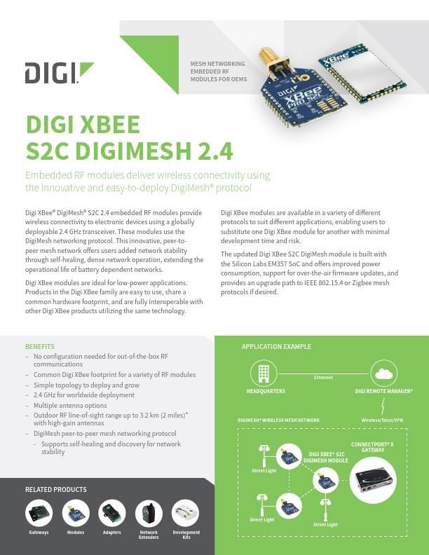 Digi XBee S2C DigiMesh 2.4 Datasheet