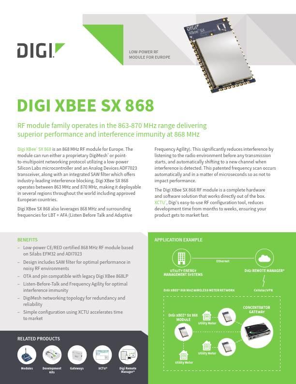 Digi XBee SX 868 Datasheet