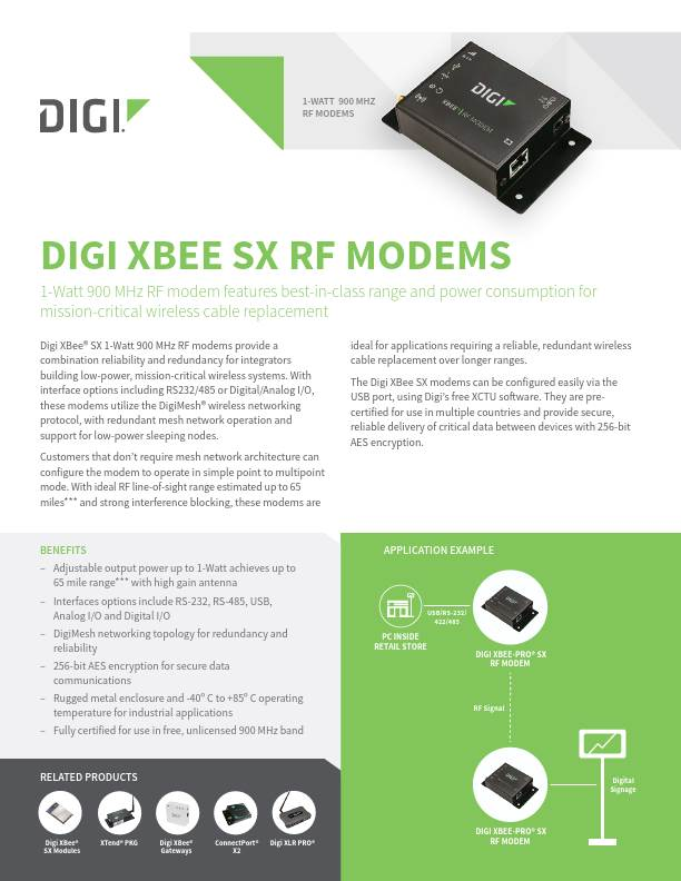 Digi XBee SX RF Modems Datasheet