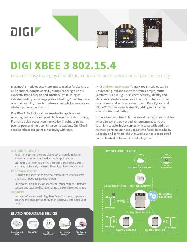 Digi XBee 3 802.15.4 Datasheet
