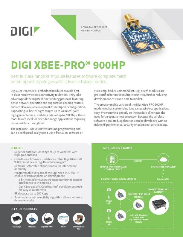 XBee-PRO 900HP Product Datasheet
