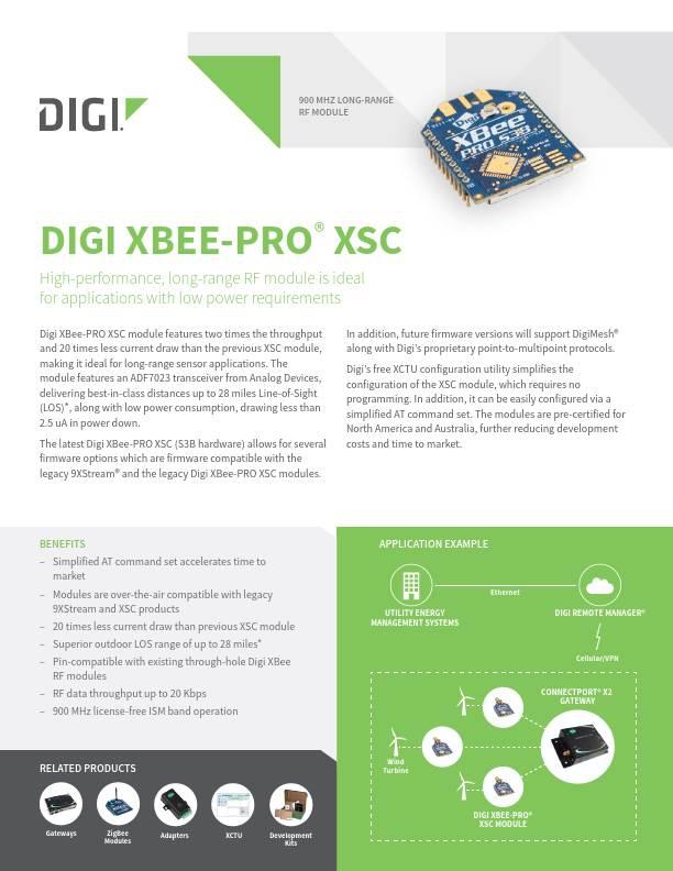 XBee-PRO XSC Product Datasheet