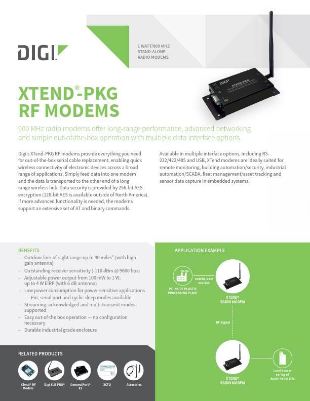 XTend 900MHz RF Modems Product Datasheet